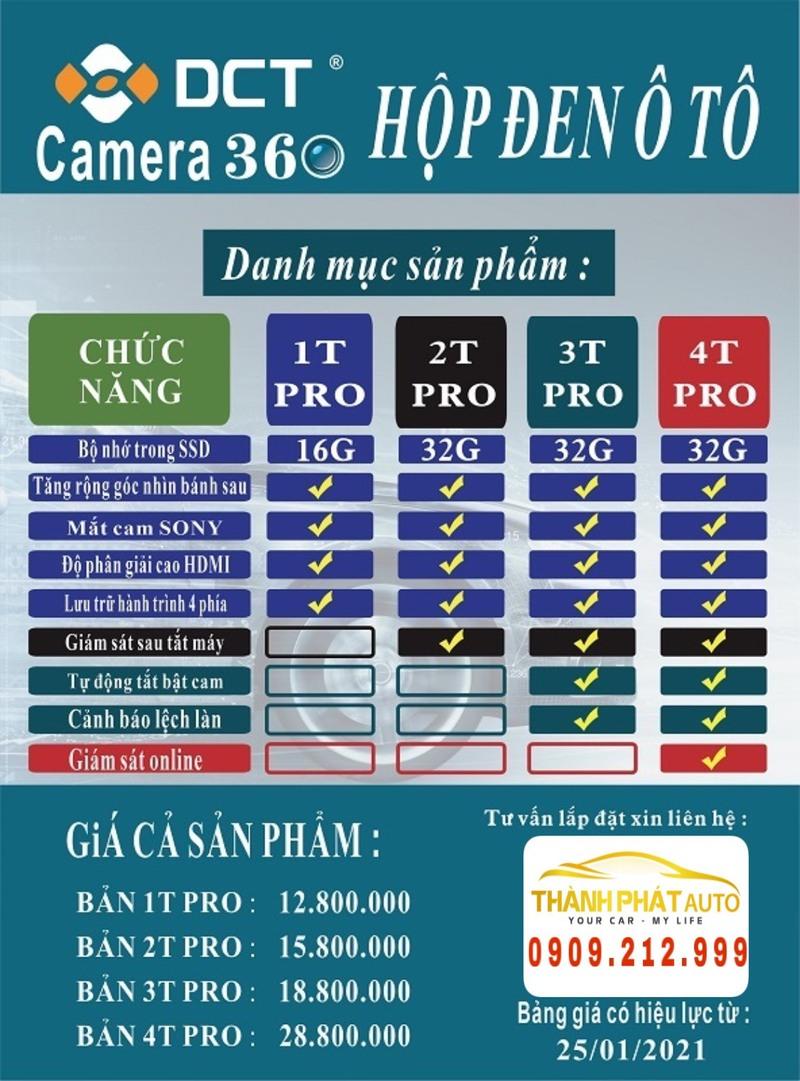 Gắn Camera 360 DCT Quận 2 Tận Nơi Theo Yêu Cầu - 4